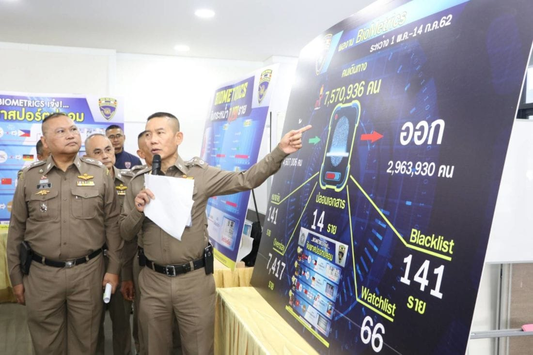 I sistemi biometrici individuano 45.000 turisti in overstay